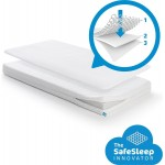 Aerosleep - Matras met Topper - Safe Pack Essential (60x120 cm)